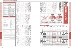 『野球太郎No.014』『野球太郎Special Edition プロ野球選手名鑑+ドラフト候補名鑑2015』お詫びと訂正