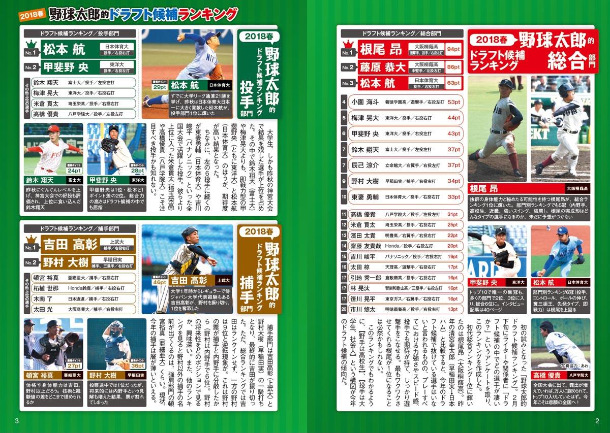 『別冊野球太郎2019春』「ドラフト候補ランキング」投票募集中!