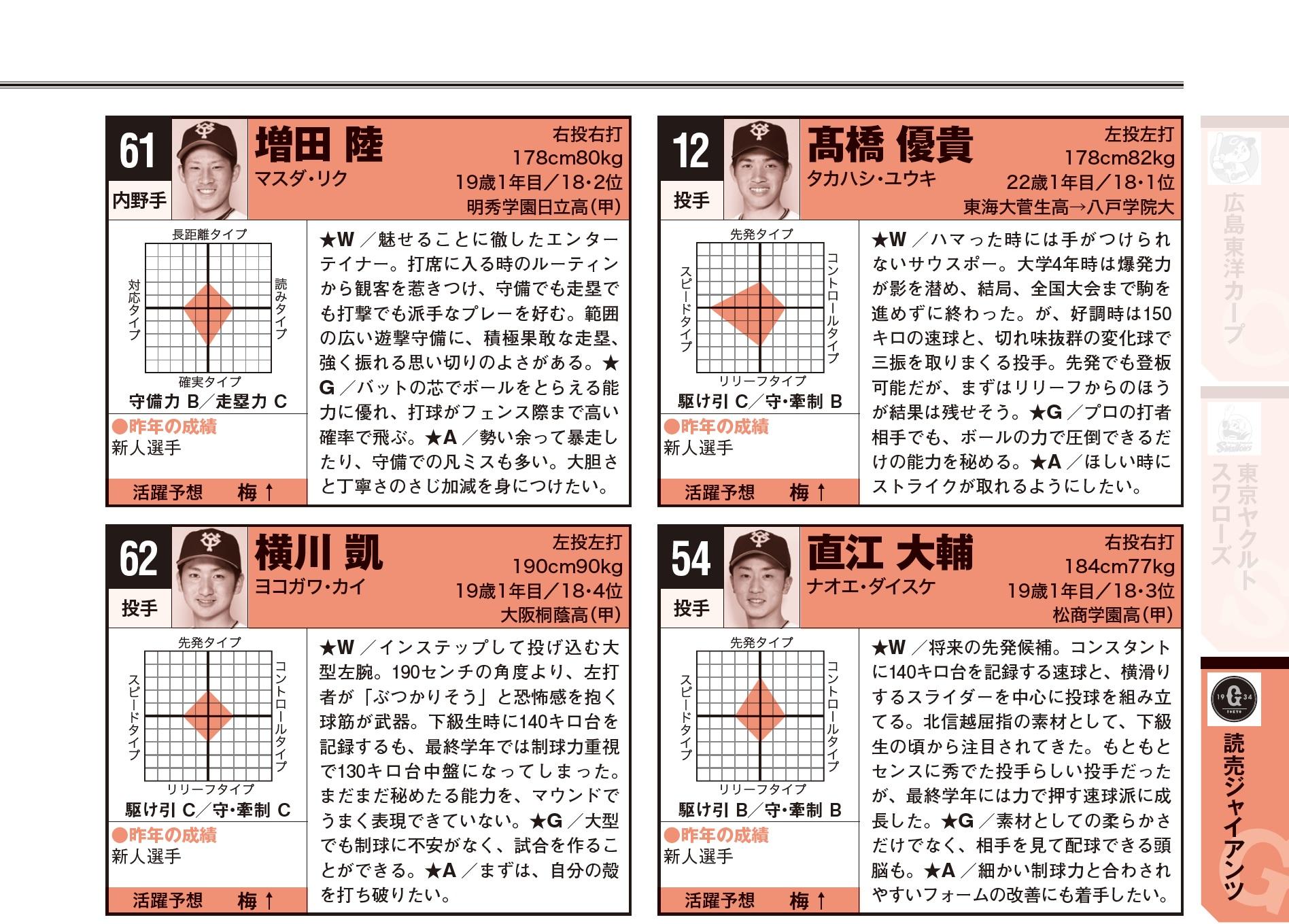 お詫びと訂正『野球太郎No.030 プロ野球選手名鑑+ドラフト候補名鑑2019』