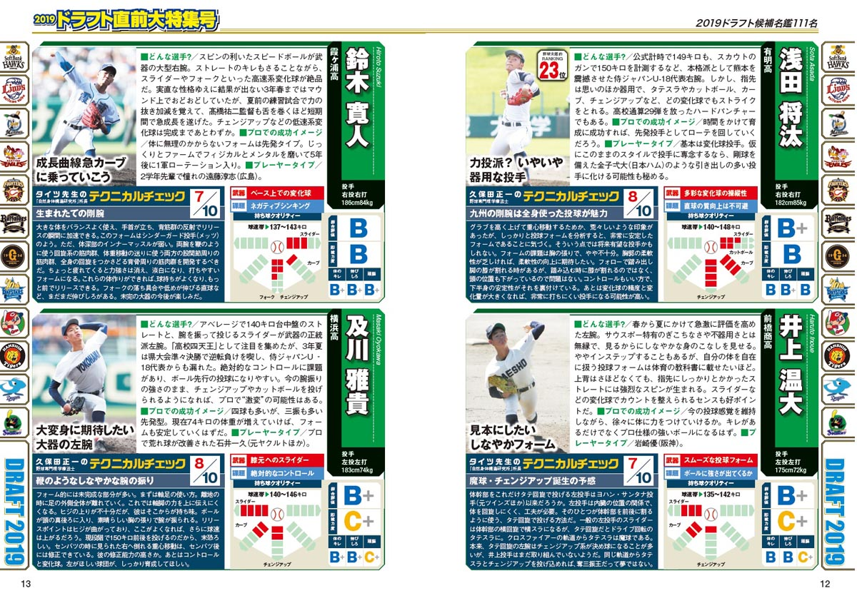 2019 阪神 予想 ドラフト