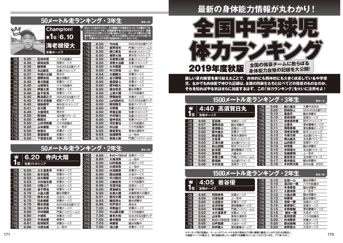 キミは全国でどのくらい? 『中学野球太郎』自己申告ランキング! 記録を随時募集しています