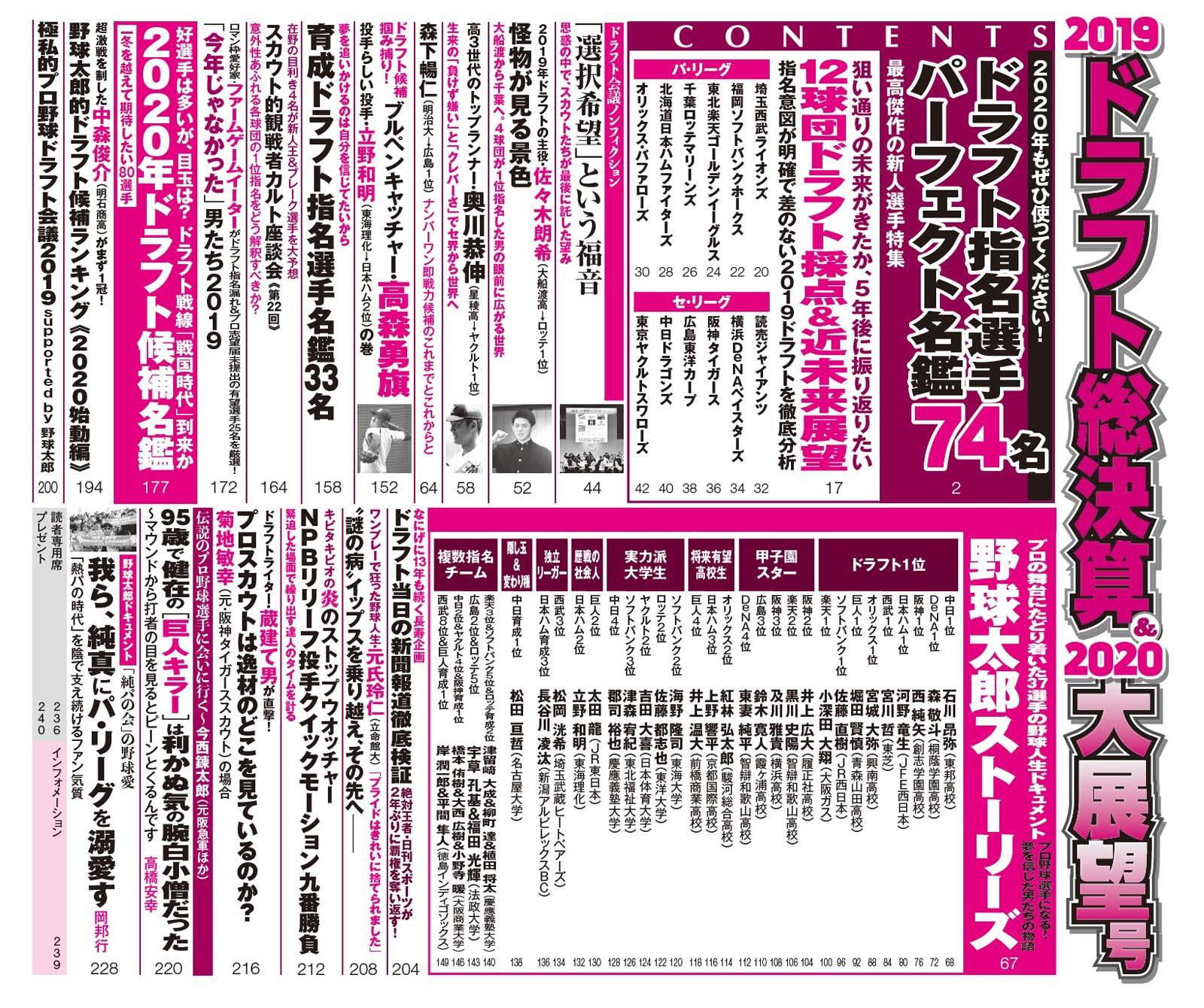 『野球太郎No.033 2019ドラフト総決算&2020大展望号』試し読みはいかがですか